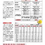 2013年4月NO-20相続税